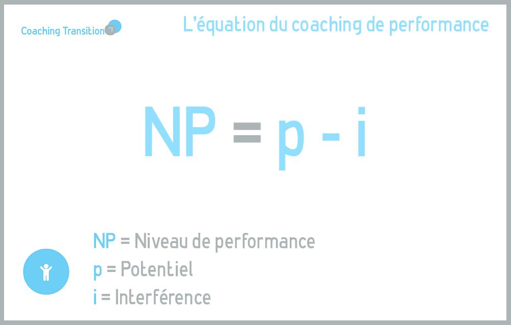 l'équation du coaching de performance